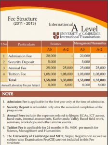 Trinity College Fee Structure A Level